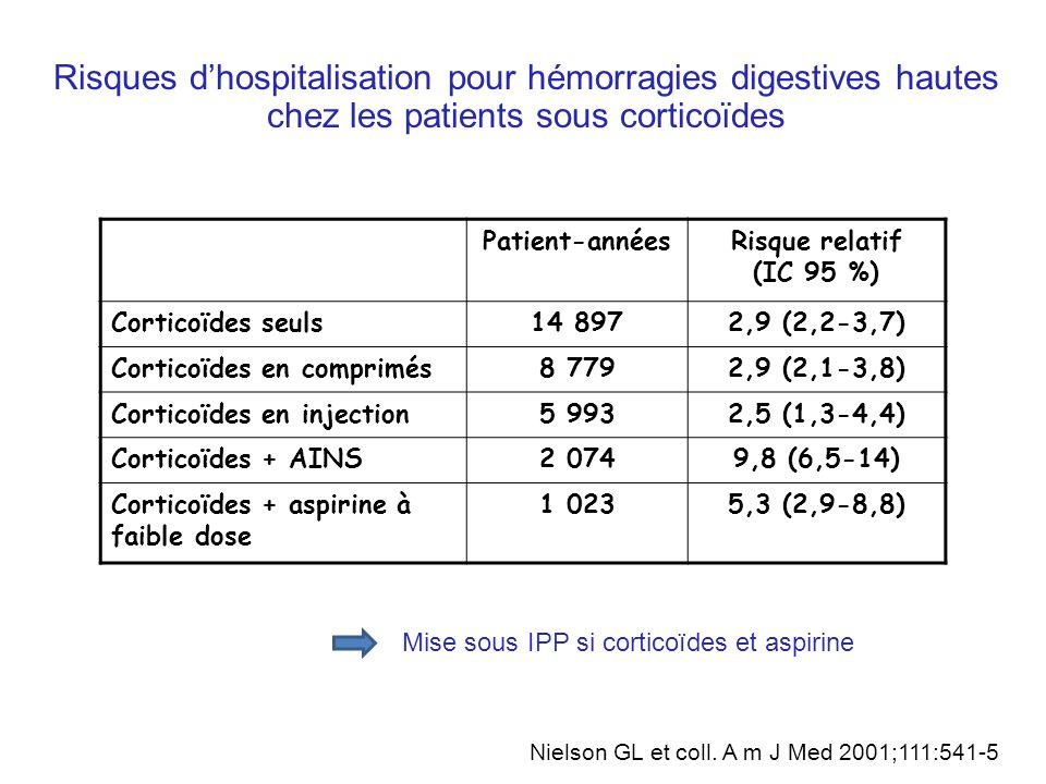 Question 5 : La BAT confirme le diagnostic de maladie de Horton, quelle(s) décision(s) thérapeutique(s) prenez-vous .