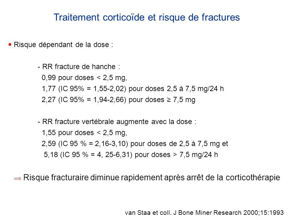 « Il est recommandé de réaliser une ostéodensitométrie lors de la mise en route dune corticothérapie systémique prévue pour une durée dau moins 3 mois consécutifs, à une dose 7,5 mg/j équivalent prednisone.