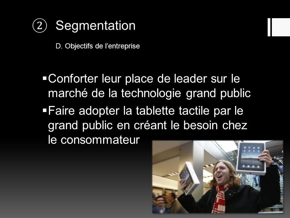 Segmentation D. Objectifs de lentreprise Conforter leur place de leader sur le marché de la technologie grand public Faire adopter la tablette tactile
