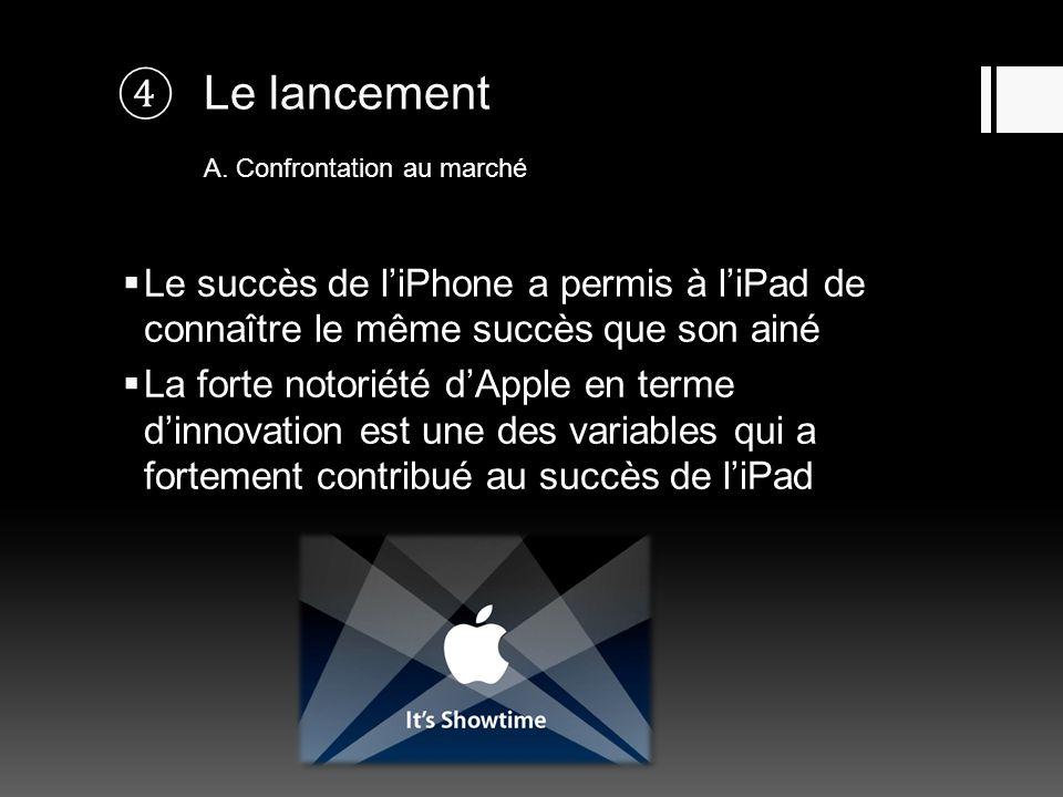 Le succès de liPhone a permis à liPad de connaître le même succès que son ainé La forte notoriété dApple en terme dinnovation est une des variables qu