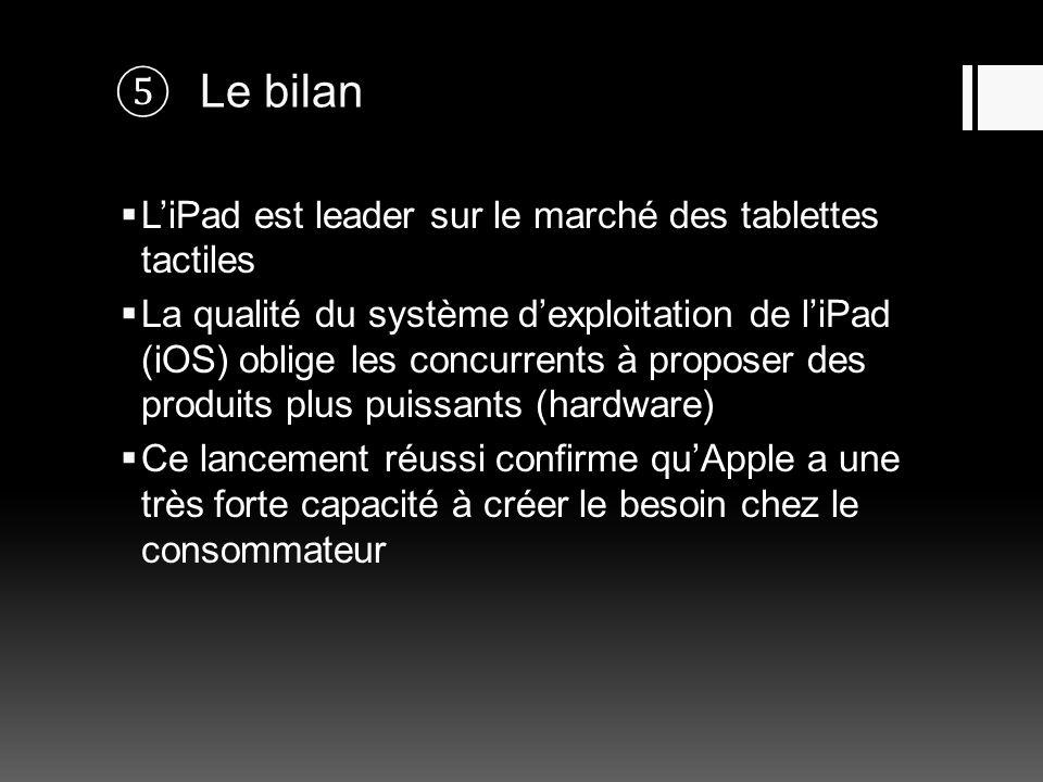 Le bilan LiPad est leader sur le marché des tablettes tactiles La qualité du système dexploitation de liPad (iOS) oblige les concurrents à proposer de