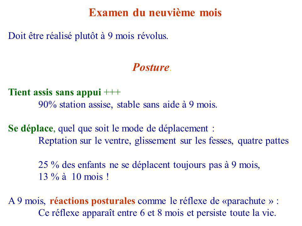 Examen du neuvième mois Doit être réalisé plutôt à 9 mois révolus.