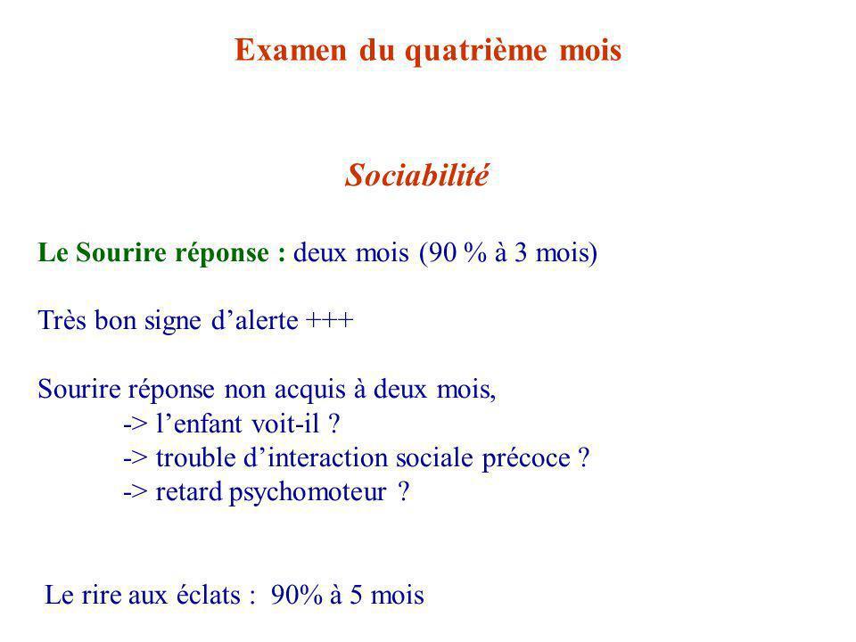 Examen du quatrième mois Sociabilité Le Sourire réponse : deux mois (90 % à 3 mois) Très bon signe dalerte +++ Sourire réponse non acquis à deux mois, -> lenfant voit-il .