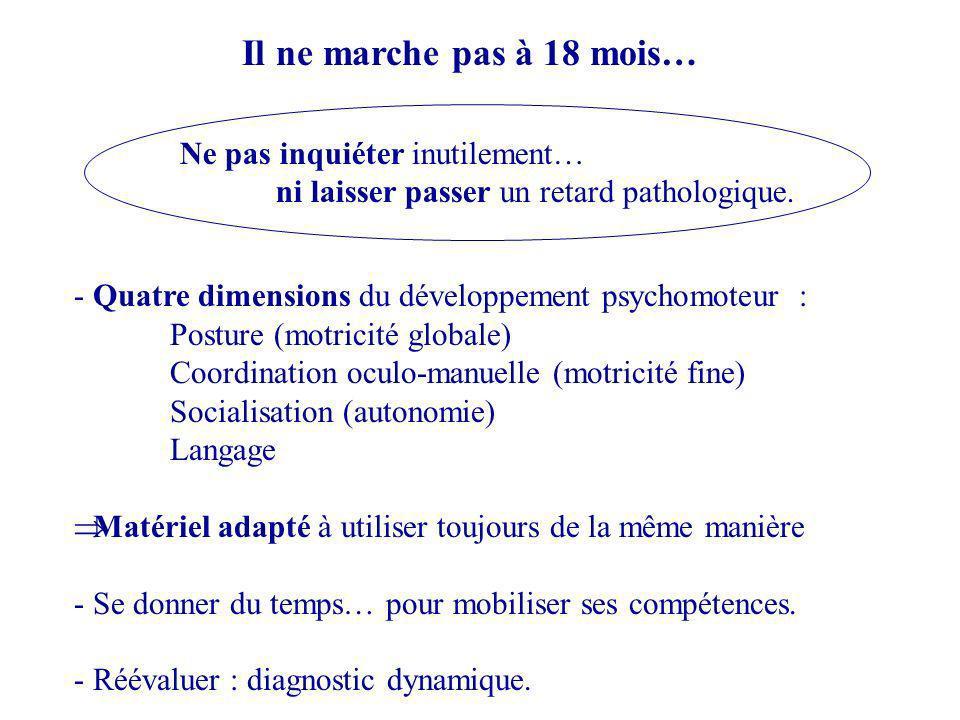 Bilel Marche à 17 mois Mais à 22 mois : ne court pas, tombe souvent, ne monte les escaliers quà 4 pattes, Saide dun appui sur les membres inférieurs pour se relever du sol Associe deux mots en courtes phrases Examen neurologique peu informatif à part un signe de Gowers CPK : 10 800 UI Biopsie musculaire : dystrophie musculaire progressive Gène DMD : délétion exons 45 à 54 avec décalage du cadre de lecture = Myopathie de Duchenne