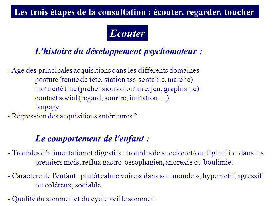 Examen du neuvième mois Coordination oculo-manuelle.