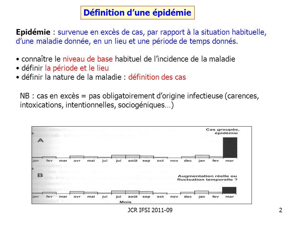 JCR IFSI 2011-093 Epidémies dorigine infectieuses : 2 situations Epidémies par transmission de personne à personne : grippe, SRASS, rougeole, SARM… Chercher et maîtriser les facteurs qui favorise le passage dune personne à lautre : isolement, mesures barrières, hygiène des mains, prophylaxie par antiinfectieux ou vaccination… Epidémies de source commune contaminée : aliment, aérosol… Identifier la source et le véhicule de transmission : retrait et arrêt de production dun aliment, dun produit de santé… Ces deux modalités impliquent des analyses et des mesures de maîtrise différentes mais elle peuvent être associées ou se succéder…