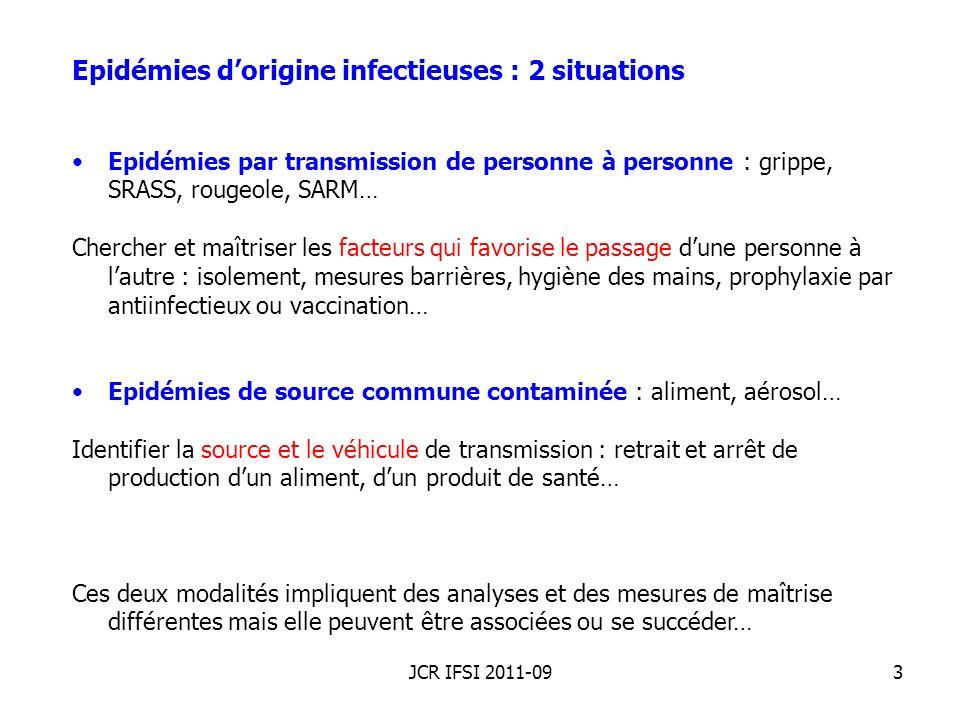 JCR IFSI 2011-0954 Conclusion amélioration des connaissances scientifiques (ex : légionelles Pas-de-calais) champ large de méthodes incluant la dimension clinique, épidémiologique, environnementale, microbiologique et comportementale.