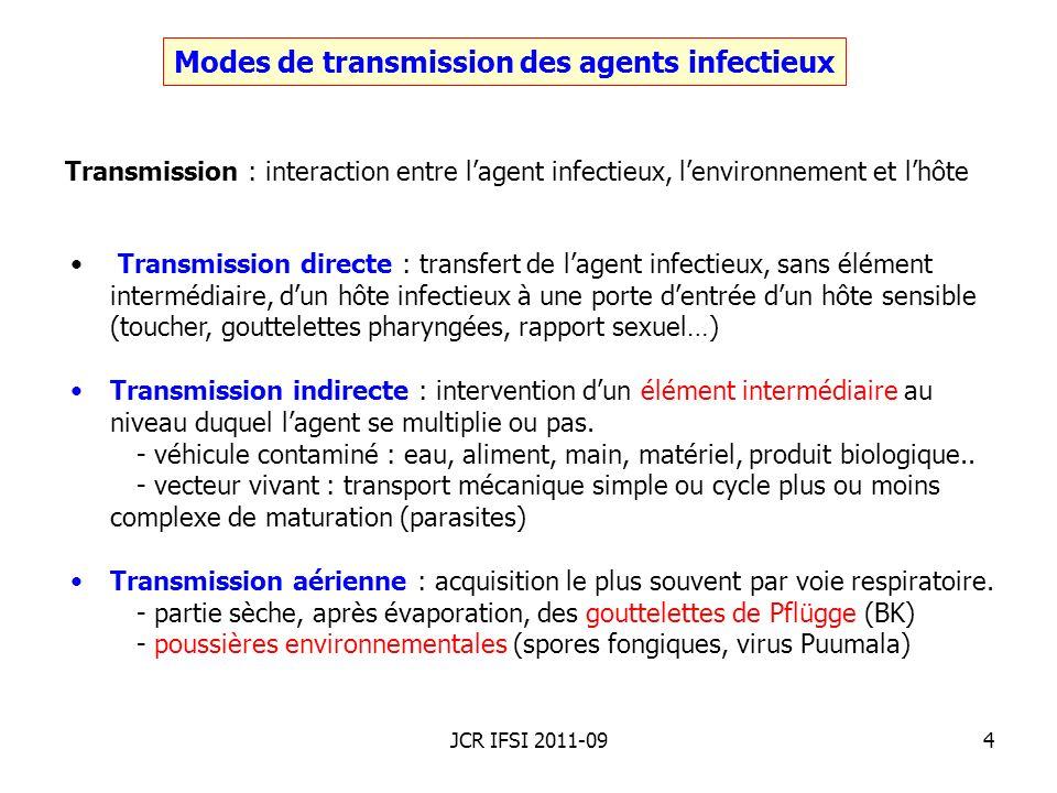 JCR IFSI 2011-0915 Caractéristiques de temps Transmission de personne à personne : gastroentérites, SSR Distribution irrégulière sur une période bien supérieure à la période dincubation, recrudescences limitées de cas sur des périodes de 2 à 3 jours (incubation des GEI virales)
