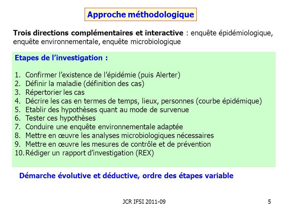 JCR IFSI 2011-096 Confirmer lexistence dune épidémie Précocité +++, signalements +++, outils de surveillances Exemple de détection statistique, CNR Salmonelles, 1993-96