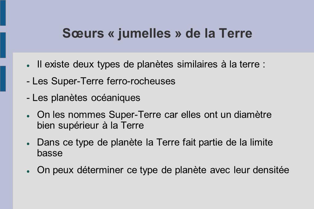 Sœurs « jumelles » de la Terre Il existe deux types de planètes similaires à la terre : - Les Super-Terre ferro-rocheuses - Les planètes océaniques On
