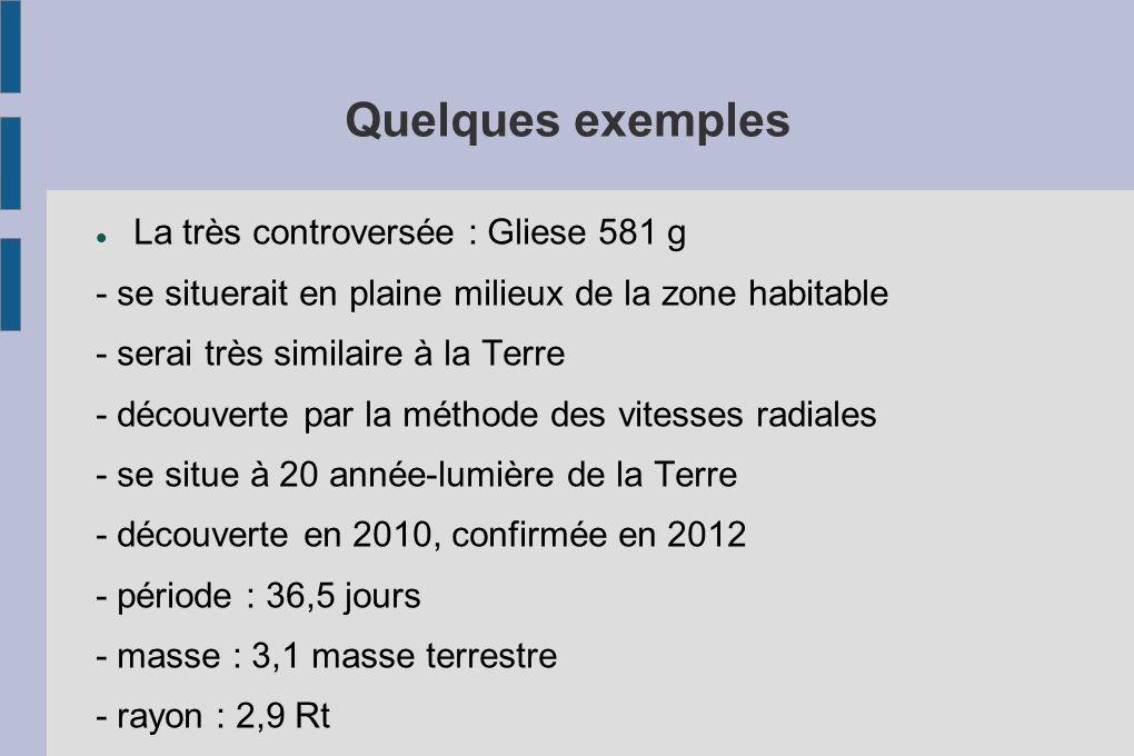 Quelques exemples La très controversée : Gliese 581 g - se situerait en plaine milieux de la zone habitable - serai très similaire à la Terre - découv