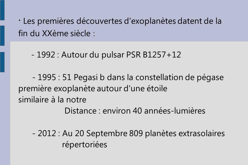 Les premières découvertes d'exoplanètes datent de la fin du XXème siècle : - 1992 : Autour du pulsar PSR B1257+12 - 1995 : 51 Pegasi b dans la constel