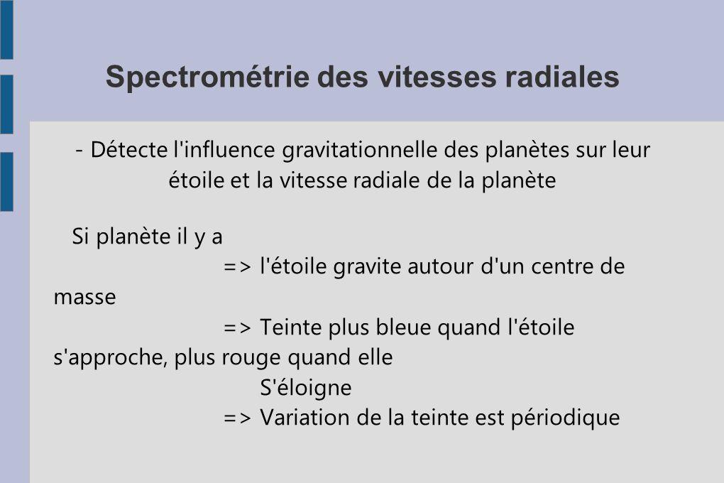 Spectrométrie des vitesses radiales - Détecte l'influence gravitationnelle des planètes sur leur étoile et la vitesse radiale de la planète Si planète