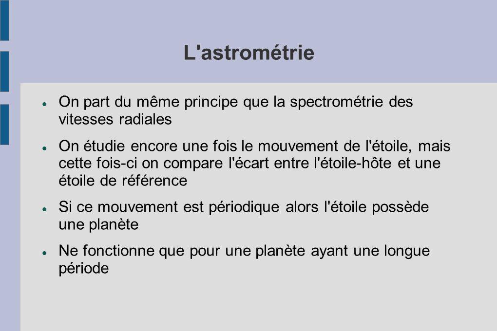 L'astrométrie On part du même principe que la spectrométrie des vitesses radiales On étudie encore une fois le mouvement de l'étoile, mais cette fois-