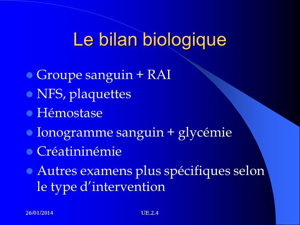Le bilan biologique Groupe sanguin + RAI NFS, plaquettes Hémostase Ionogramme sanguin + glycémie Créatininémie Autres examens plus spécifiques selon l