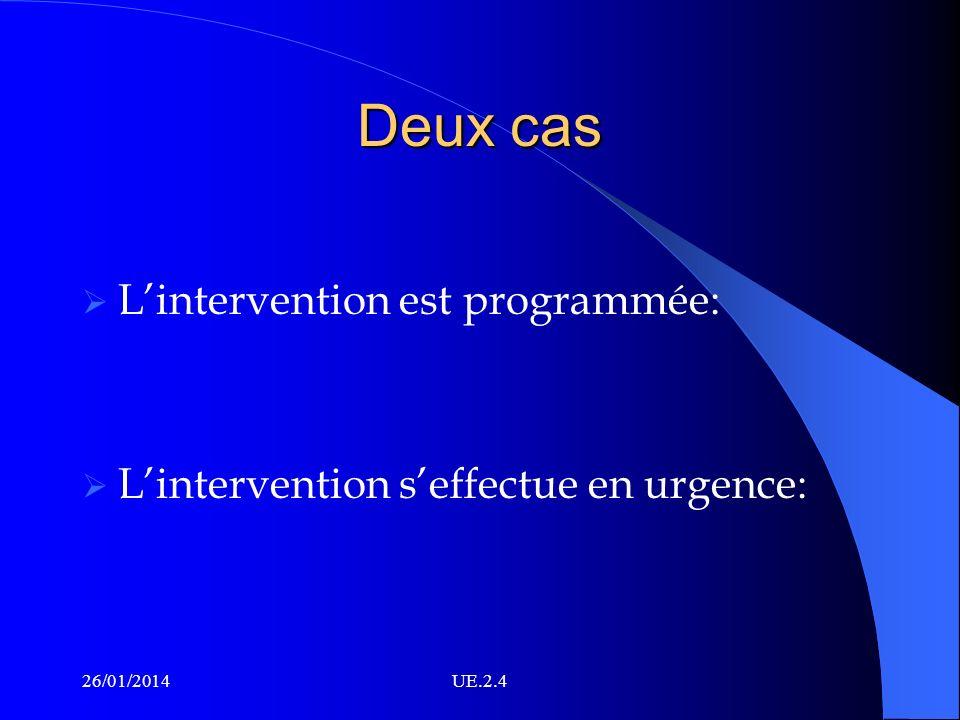 Deux cas Lintervention est programmée: Lintervention seffectue en urgence: 26/01/2014UE.2.4