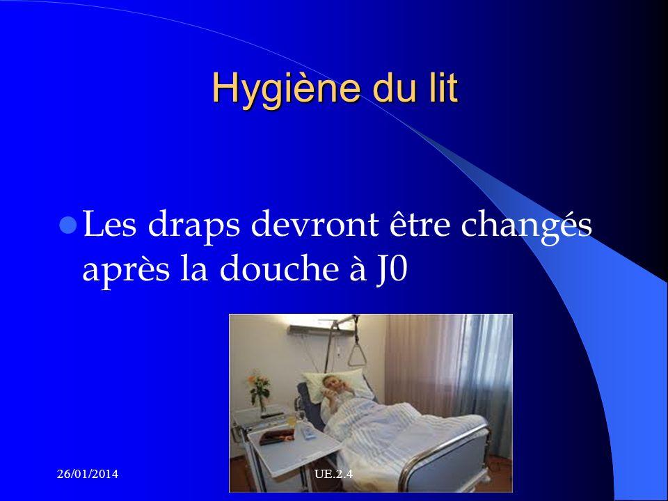 Hygiène du lit Les draps devront être changés après la douche à J0 26/01/2014UE.2.4