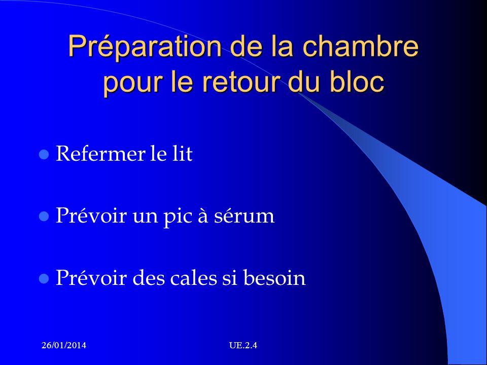 Préparation de la chambre pour le retour du bloc Refermer le lit Prévoir un pic à sérum Prévoir des cales si besoin 26/01/2014UE.2.4