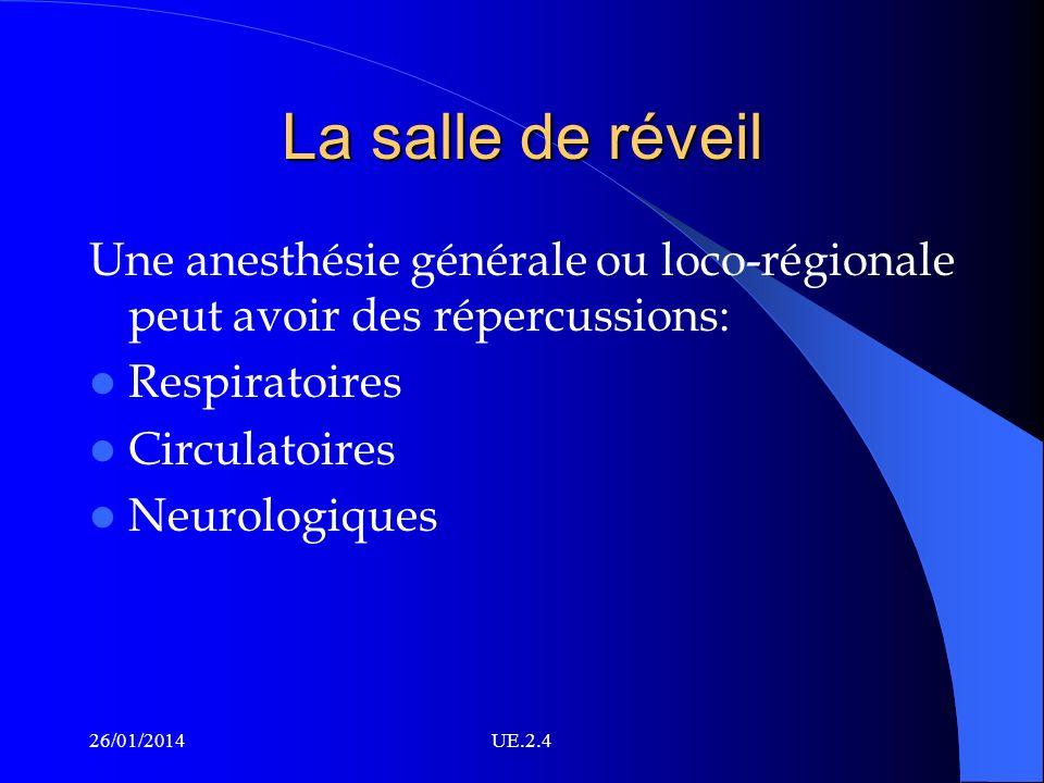 La salle de réveil Une anesthésie générale ou loco-régionale peut avoir des répercussions: Respiratoires Circulatoires Neurologiques 26/01/2014UE.2.4