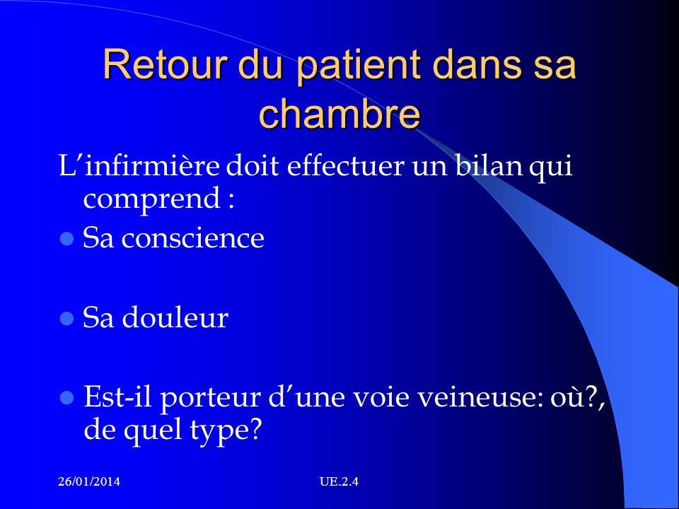 Retour du patient dans sa chambre Linfirmière doit effectuer un bilan qui comprend : Sa conscience Sa douleur Est-il porteur dune voie veineuse: où?,