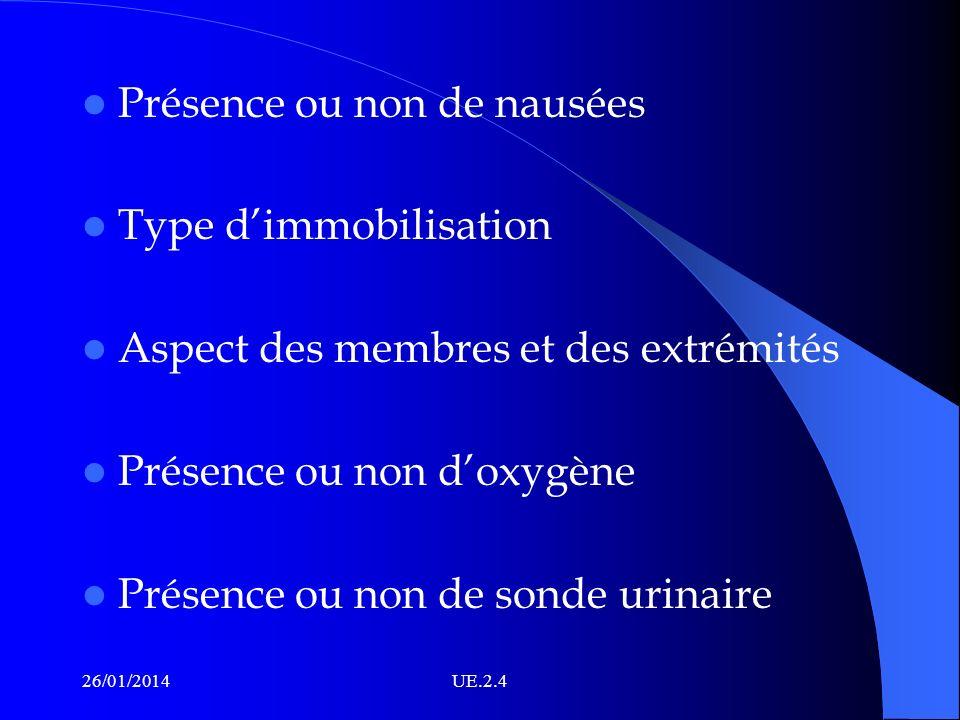 Présence ou non de nausées Type dimmobilisation Aspect des membres et des extrémités Présence ou non doxygène Présence ou non de sonde urinaire 26/01/
