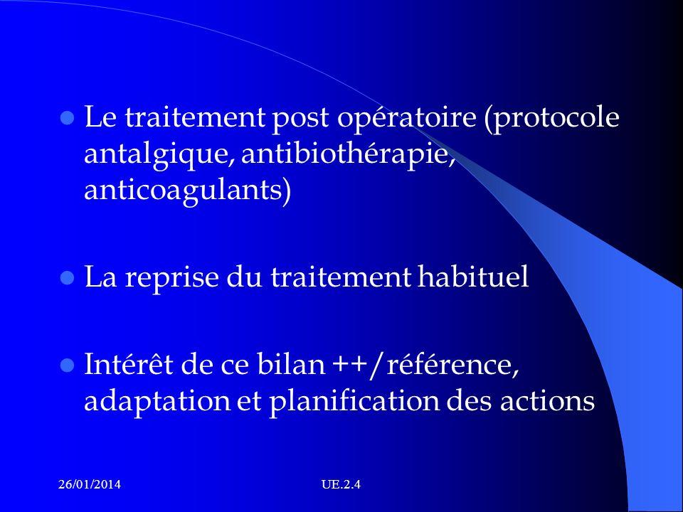 Le traitement post opératoire (protocole antalgique, antibiothérapie, anticoagulants) La reprise du traitement habituel Intérêt de ce bilan ++/référen