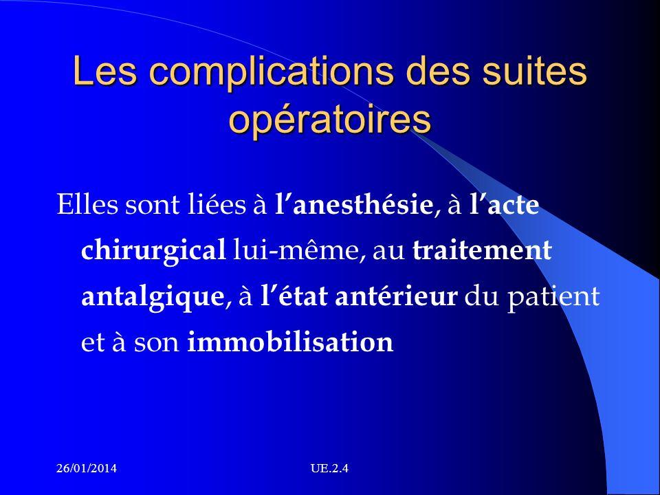 Les complications des suites opératoires Elles sont liées à lanesthésie, à lacte chirurgical lui-même, au traitement antalgique, à létat antérieur du