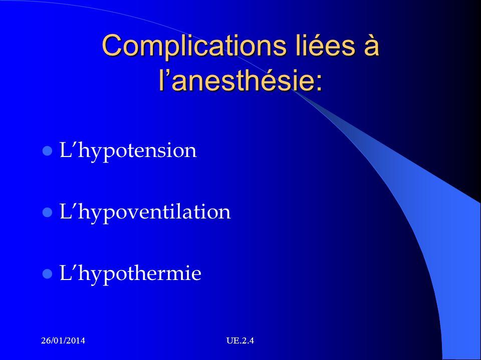 Complications liées à lanesthésie: Lhypotension Lhypoventilation Lhypothermie 26/01/2014UE.2.4
