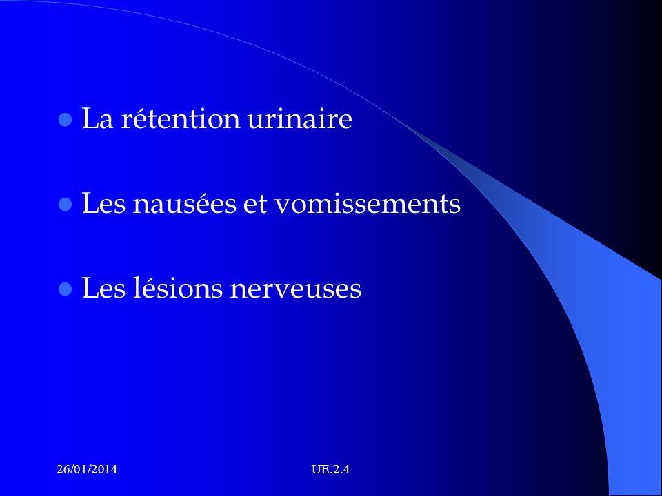 La rétention urinaire Les nausées et vomissements Les lésions nerveuses 26/01/2014UE.2.4