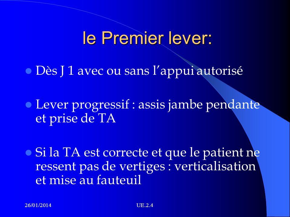 le Premier lever: le Premier lever: Dès J 1 avec ou sans lappui autorisé Lever progressif : assis jambe pendante et prise de TA Si la TA est correcte