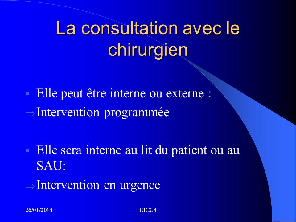 La consultation avec le chirurgien Elle peut être interne ou externe : Intervention programmée Elle sera interne au lit du patient ou au SAU: Interven