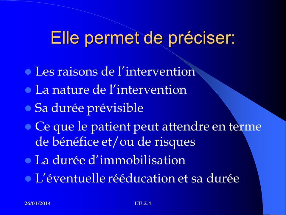 Elle permet de préciser: Les raisons de lintervention La nature de lintervention Sa durée prévisible Ce que le patient peut attendre en terme de bénéf