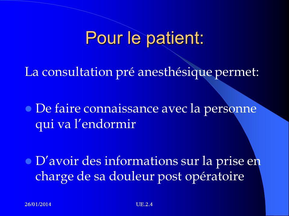 Pour le patient: La consultation pré anesthésique permet: De faire connaissance avec la personne qui va lendormir Davoir des informations sur la prise