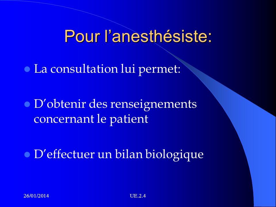 Pour lanesthésiste: La consultation lui permet: Dobtenir des renseignements concernant le patient Deffectuer un bilan biologique 26/01/2014UE.2.4