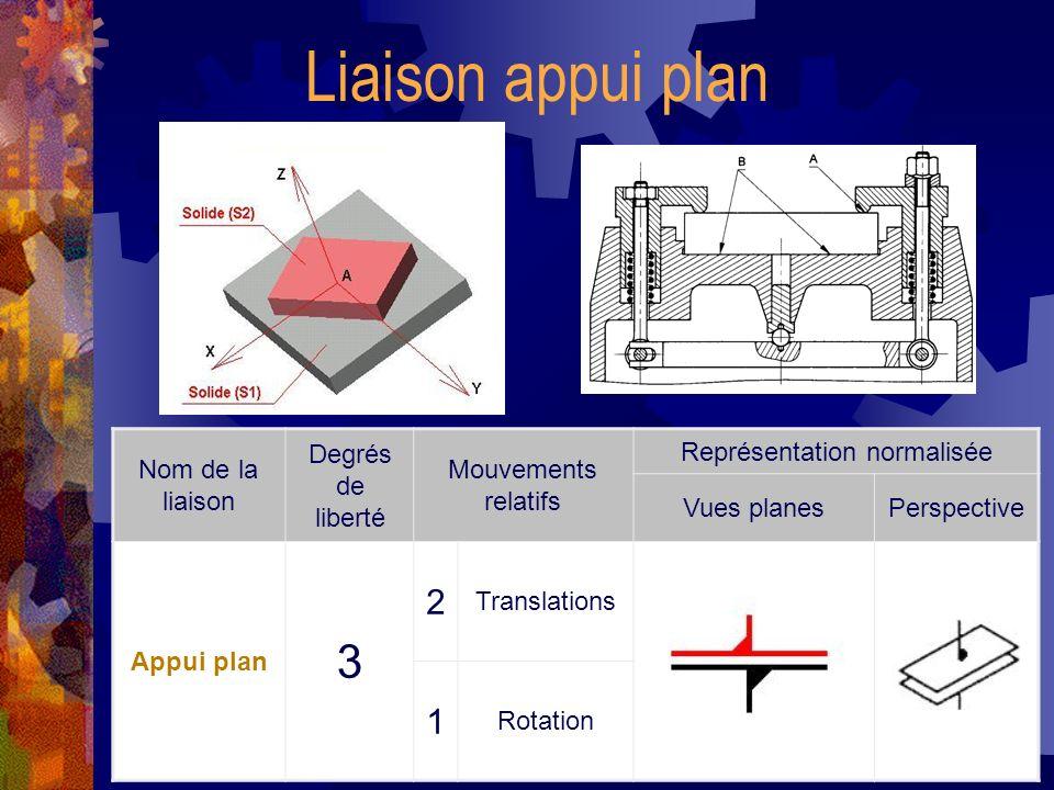 Liaison rotule Nom de la liaison Degrés de liberté Mouvements relatifs Représentation normalisée Vues planesPerspective Rotule 3 0 Translation 3 Rotations