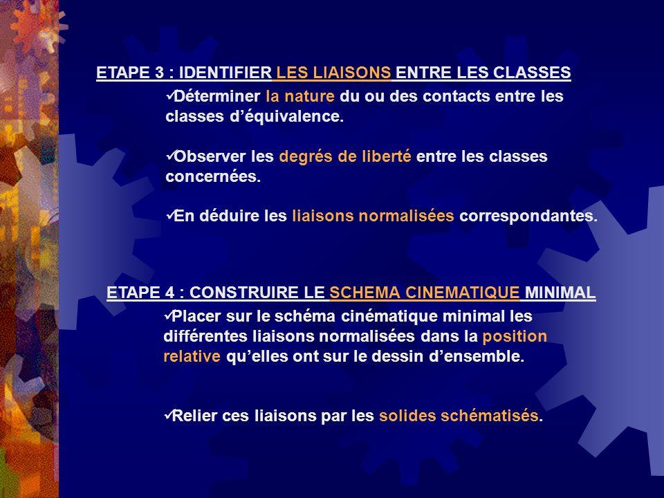 Classe 1 : { 1 ; 2 ; 3 ; 4 ; 5 } Classe 2 : { 6 ; 8 ; 9 } Classe 3 : { 7 ; 10 } Classe 4 : { 11 ; 12 } ETAPE 1 : REPERER LES CLASSES DEQUIVALENCE Définir les ensembles de pièces cinématiquement équivalentes.