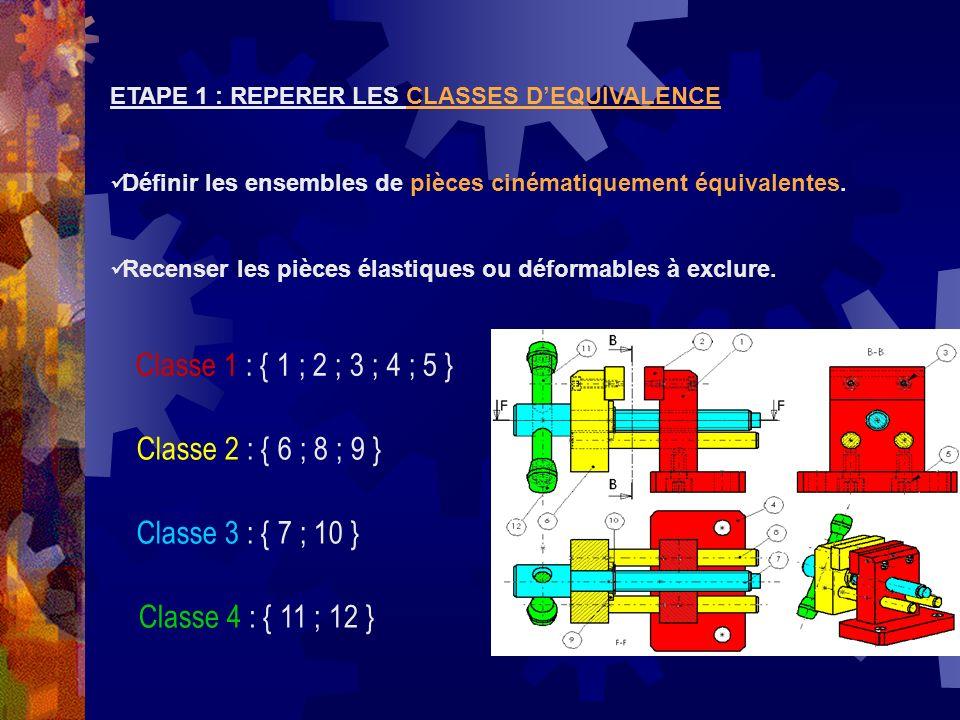 ETAPE 2 : ETABLIR LE GRAPHE DES LIAISONS Relier par un trait les classes ayant des contacts quelles quelles soient, où quelles soient.