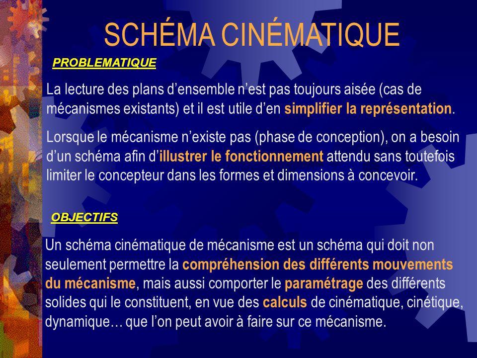 SCHÉMA CINÉMATIQUE Le schéma cinématique doit représenter le plus fidèlement possible les relations entre les différents groupes de pièces.
