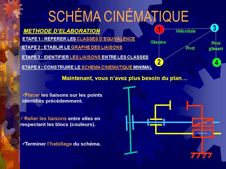 Exemple de mécanisme