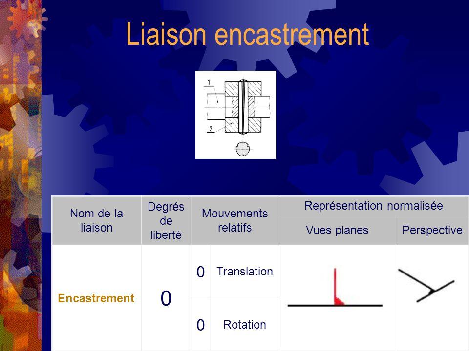 Liaison pivot Nom de la liaison Degrés de liberté Mouvements relatifs Représentation normalisée Vues planesPerspective Pivot 1 0 Translation 1 Rotation