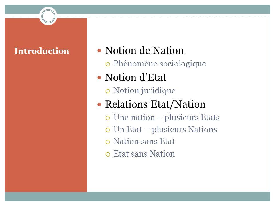 Introduction Notion de Nation Phénomène sociologique Notion dEtat Notion juridique Relations Etat/Nation Une nation – plusieurs Etats Un Etat – plusieurs Nations Nation sans Etat Etat sans Nation