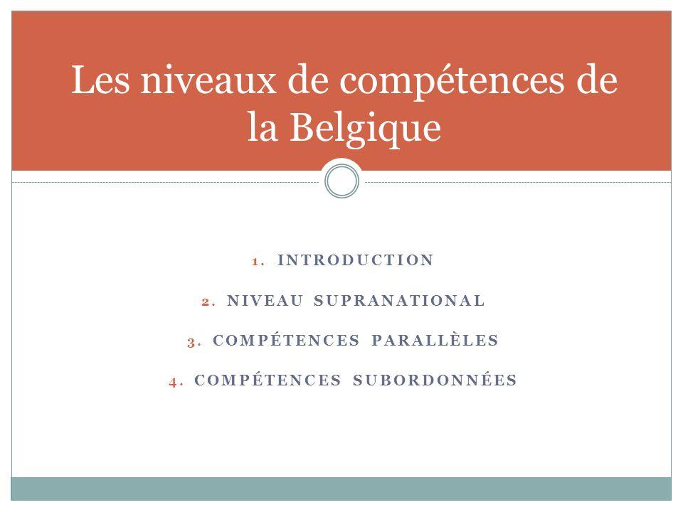 1.INTRODUCTION 2. NIVEAU SUPRANATIONAL 3. COMPÉTENCES PARALLÈLES 4.