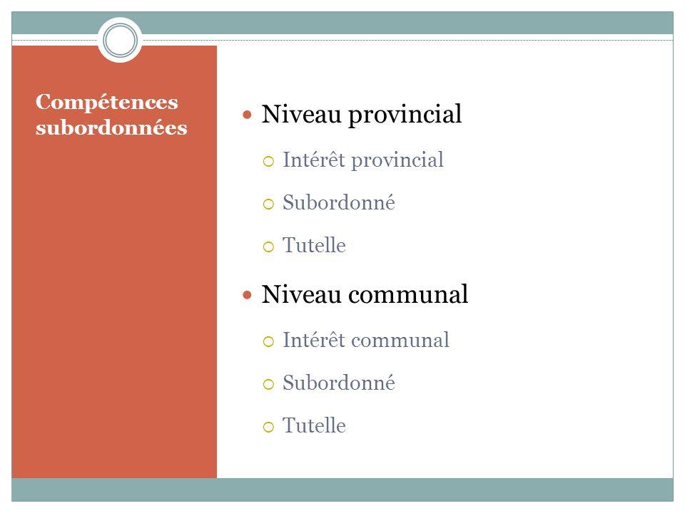 Compétences subordonnées Niveau provincial Intérêt provincial Subordonné Tutelle Niveau communal Intérêt communal Subordonné Tutelle