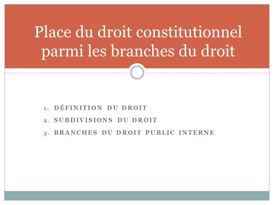 1.DÉFINITION DU DROIT 2. SUBDIVISIONS DU DROIT 3.