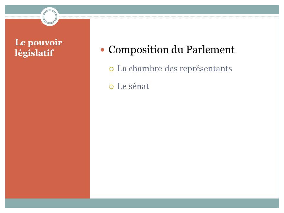 Le pouvoir législatif Composition du Parlement La chambre des représentants Le sénat