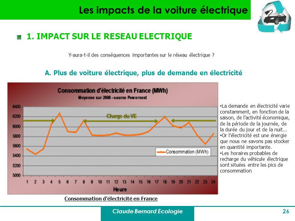 Claude Bernard Ecologie 26 Les impacts de la voiture électrique 1. IMPACT SUR LE RESEAU ELECTRIQUE Y-aura-t-il des conséquences importantes sur le rés