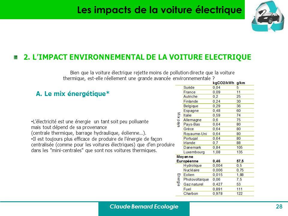 Claude Bernard Ecologie 28 Les impacts de la voiture électrique 2. LIMPACT ENVIRONNEMENTAL DE LA VOITURE ELECTRIQUE Bien que la voiture électrique rej