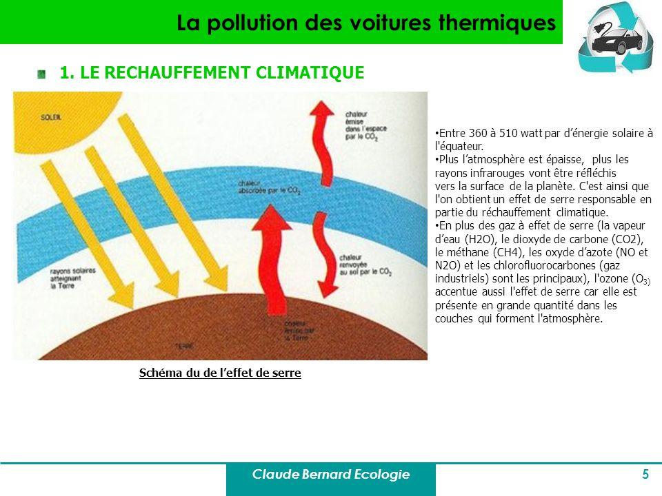 Claude Bernard Ecologie 5 La pollution des voitures thermiques 1. LE RECHAUFFEMENT CLIMATIQUE Entre 360 à 510 watt par dénergie solaire à l'équateur.