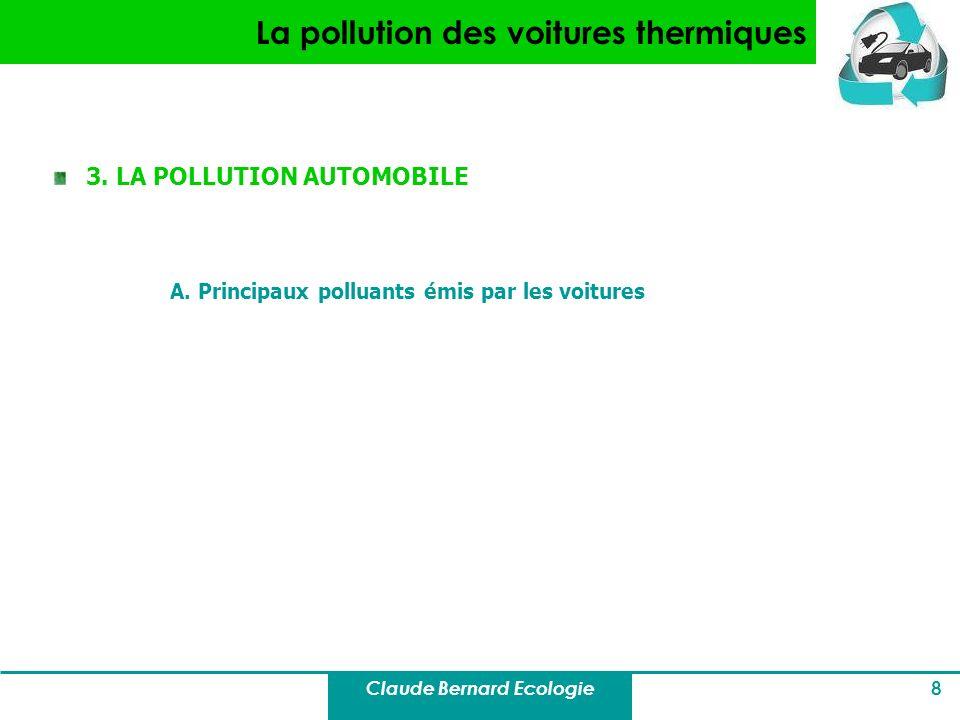 Claude Bernard Ecologie 8 La pollution des voitures thermiques 3. LA POLLUTION AUTOMOBILE A. Principaux polluants émis par les voitures