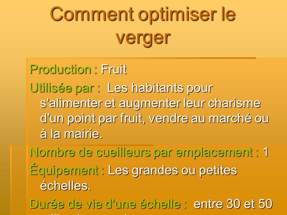 Comment optimiser le verger Production : Fruit Utilisée par : Les habitants pour s'alimenter et augmenter leur charisme d'un point par fruit, vendre a